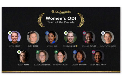 Two South Africans in ICC Women's ODI Team of the Decade
