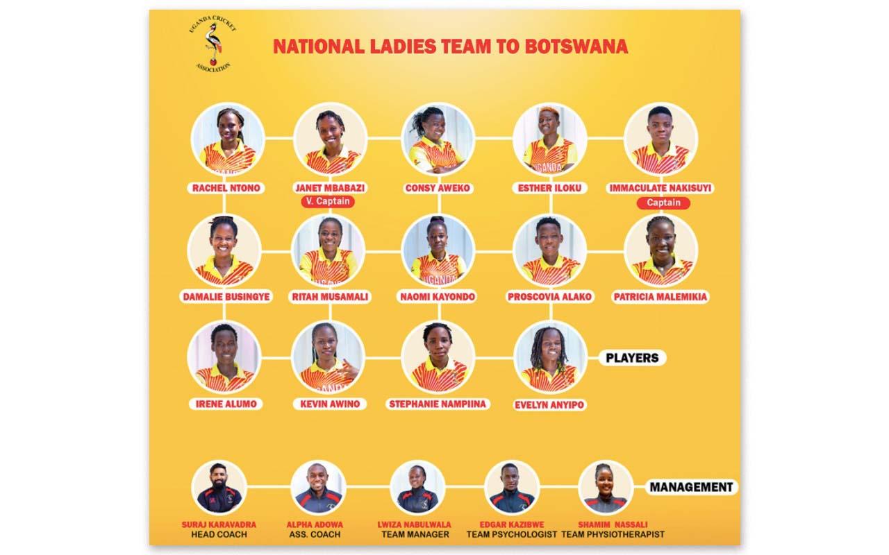 Uganda Senior Women's Cricket team ahead of the epic 2021 ICC Women's T20 World Cup Africa qualifiers scheduled for September in Botswana. Photo: Uganda Cricket Association (Facebook)